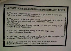 """How To Explain """"Marketing"""" in Terms of Hitting on A Girl."""