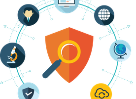 Security Testing Of An IT Infrastructure